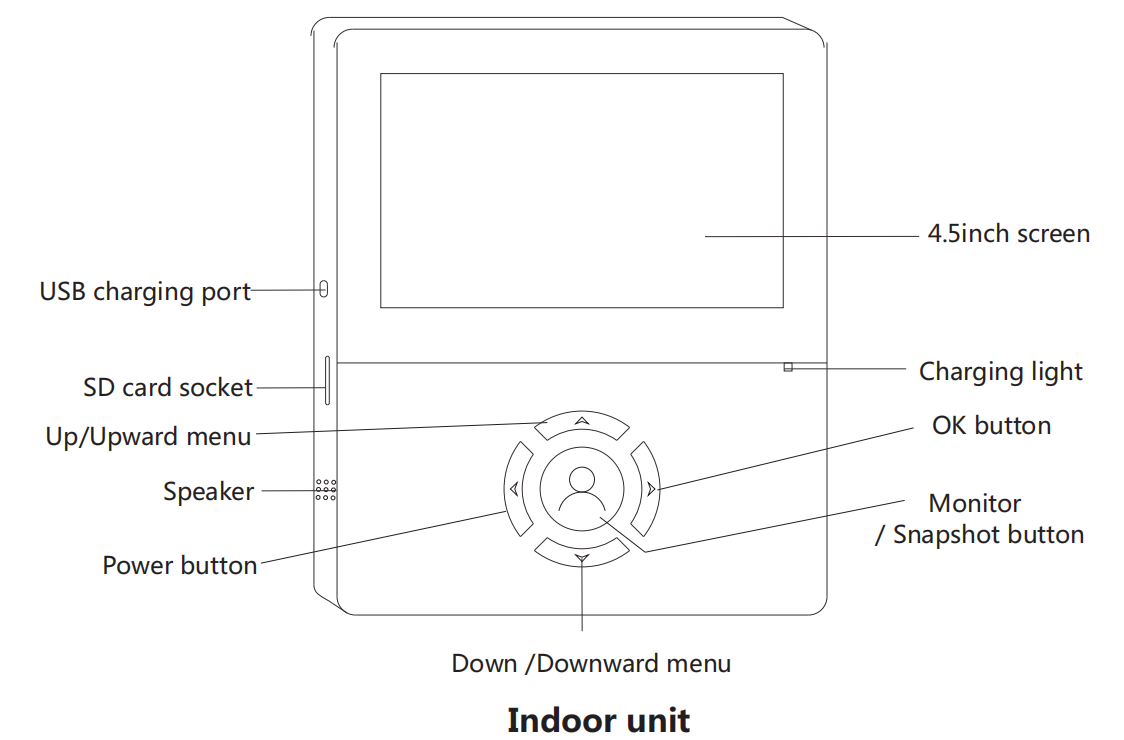 WIFI Enabled Doorbell