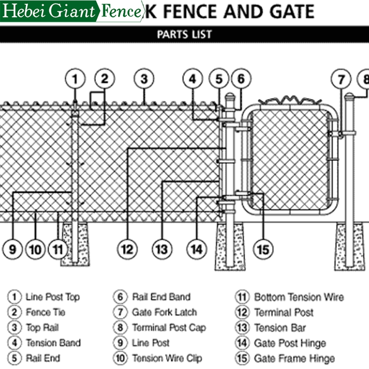 chain link fence part