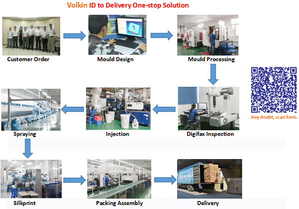 Volkin One-stop Solution1