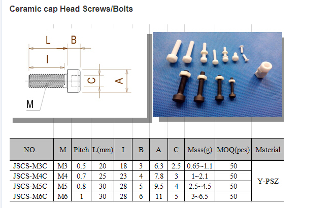 Ceramic Screw