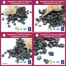 F.C 98.5% activated petroleum coke additive carbon lowest sulfer,lowest ash