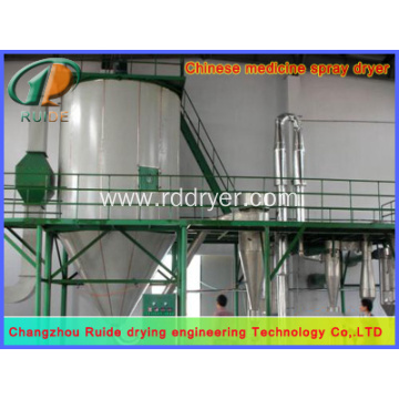 spray drying parameters