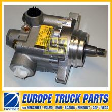 LKW-Teile der Hydraulikpumpe 542001310 für Scania