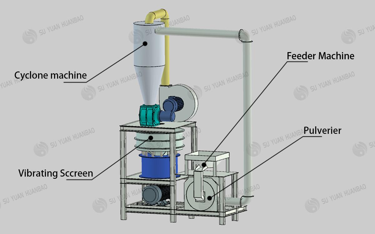 plastic milling equipment