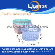 Injection plastique moule de panier de fruits moule d'injection dans taizhou Zhejiang Chine