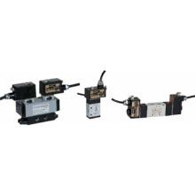 Взрывозащищенный электромагнитный клапан (SB142, SB146, SB148)