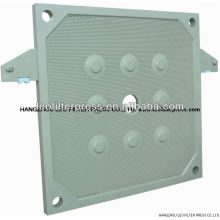 Filtro de membrana Leo Filtro Plat, diferentes tipos de placas de prensa de filtro para la operación de prensa de filtro Leo