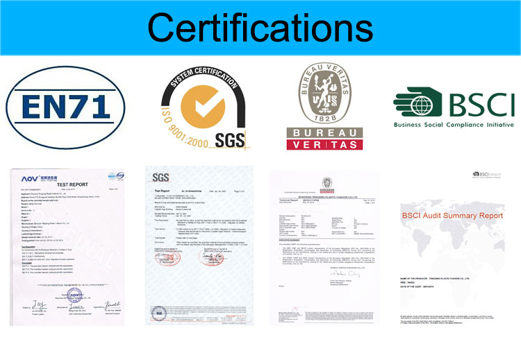 certifications of rain coat