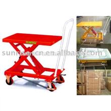 Carro de tabla de la elevación de tijera doble hidráulico móvil pequeño 210kg