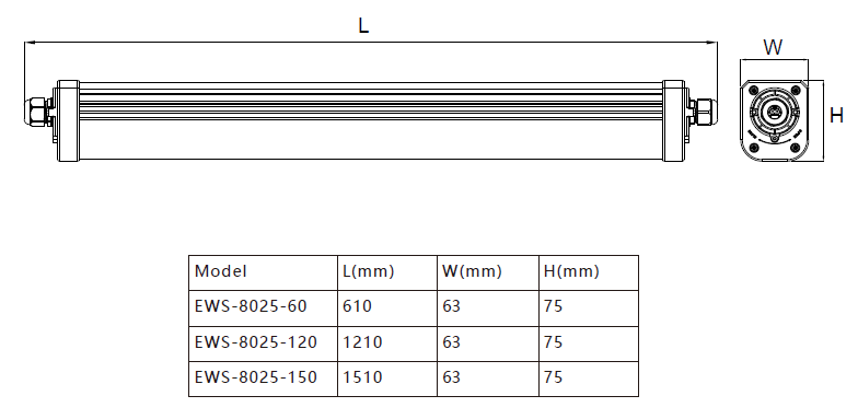 EWS-8025 SIZE