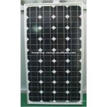 Home Solar Energy PANEL