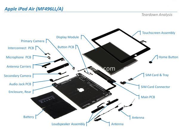 ipad Air parts