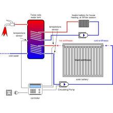 Evakuierter Solarwarmwasserbereiter