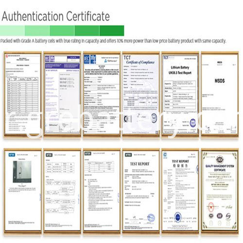 Lithium Battery Certificates
