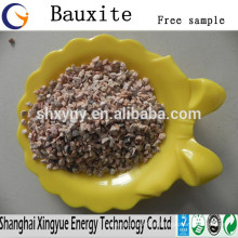 Calcined Bauxite Price / preços de minério de bauxita