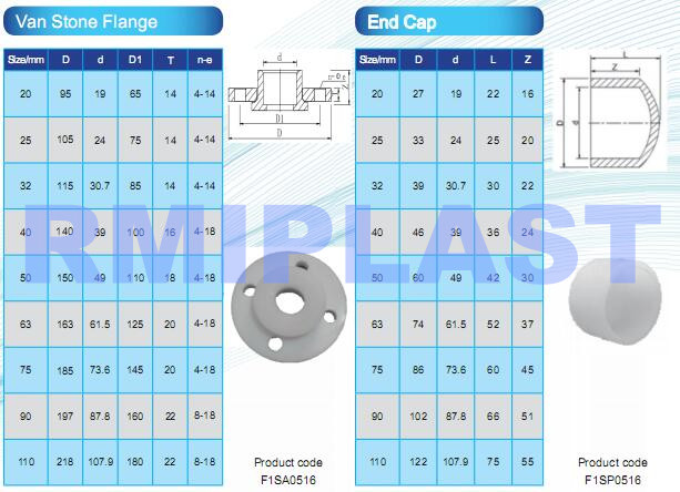 Pvdf Van Stone Flange And Cap