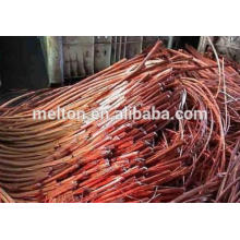 top quality copper wire IRSI Millberry