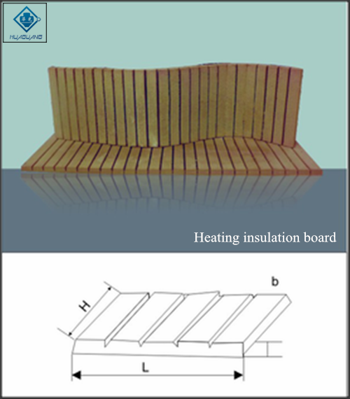 Heating insulation board