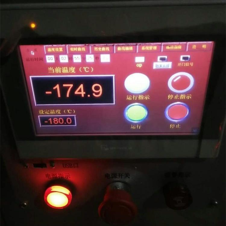ER32 COLLET