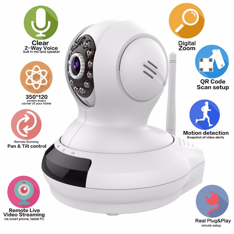 home camera system wireless