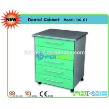 Dental Cabinets in China (Model: DC-01)