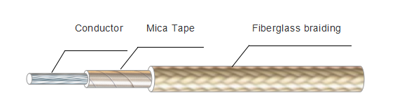 Mica Fiberglass Braid Wire