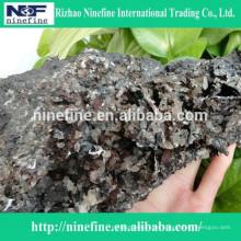 Silizium-Kohlenstoff-Platte / Siliziumkarbid-Pulver Preis