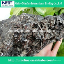 silicon carbon plate/silicon carbide powder price