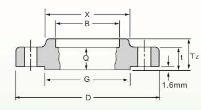 THREADED FLANGE CHART