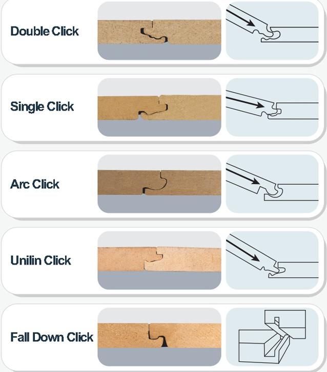 laminate flooring click