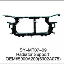 Mitsubishi LANCER Radiator Support