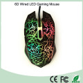 Computer Accessories High Speed Wired USB LED Optical Mouse (M-65-1)