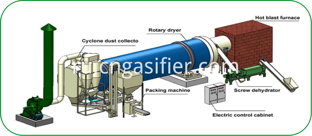 mineral dryer