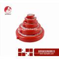 Baodsafe BDS-F8613 Маркировка положения клапанов Маркировка Блокировка предохранительного клапана
