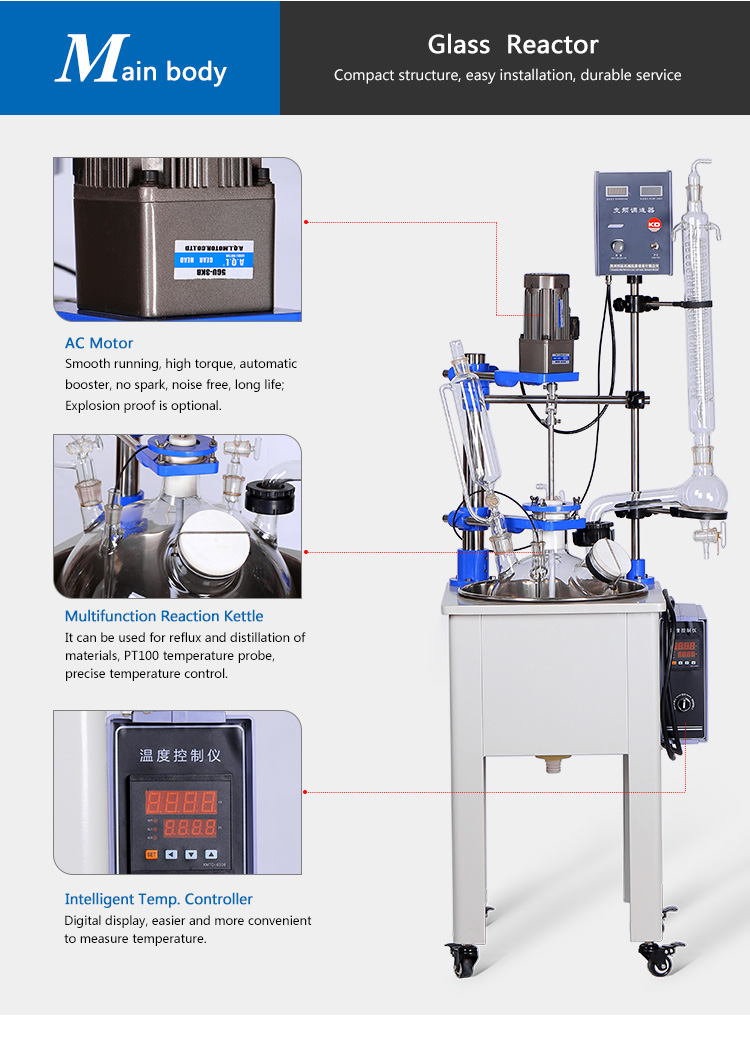 Photochemical Single Layer Glass Reactor Systems