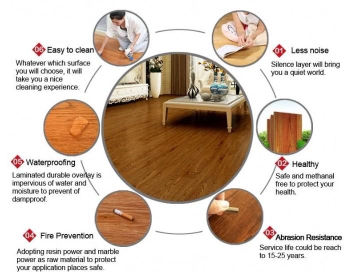 Spc Flooring Adv