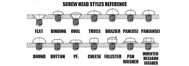 Head Type