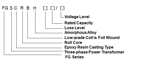 cast resin transformer specifications