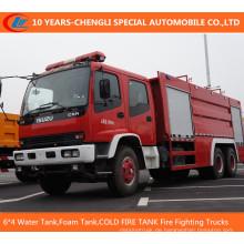 6 * 4 Löschfahrzeuge (Wassertank, Schaumtank, Trockenleistung)