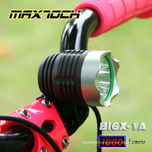 Maxtoch BI6X-1A CREE T6 LED Light Weight Bike