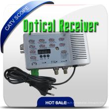CATV 2 Sorties FTTH Mini Récepteur Optique / Nœud Optique