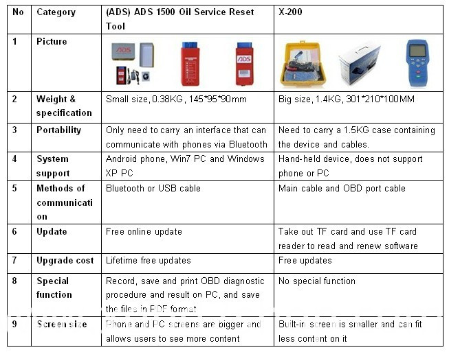 difference-between-sc229-and-sk107(1)