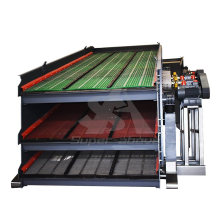 Yk and S5X Series Mining Circular Vibrating Screen for Sale