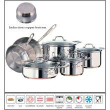 Cookware Impact Bottom