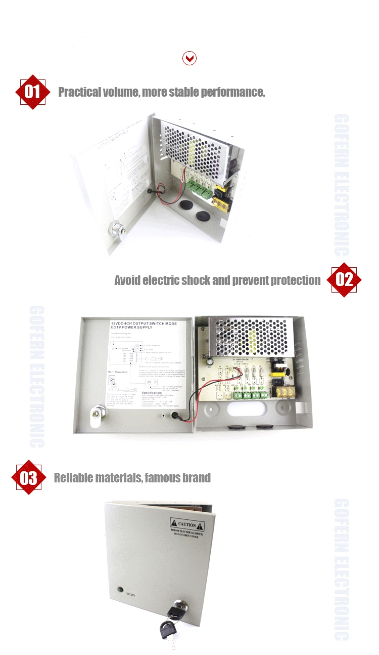 Integrated power supply Box