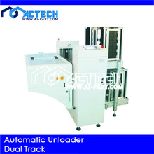 Automatic Unloader (แบบ Dual Track)