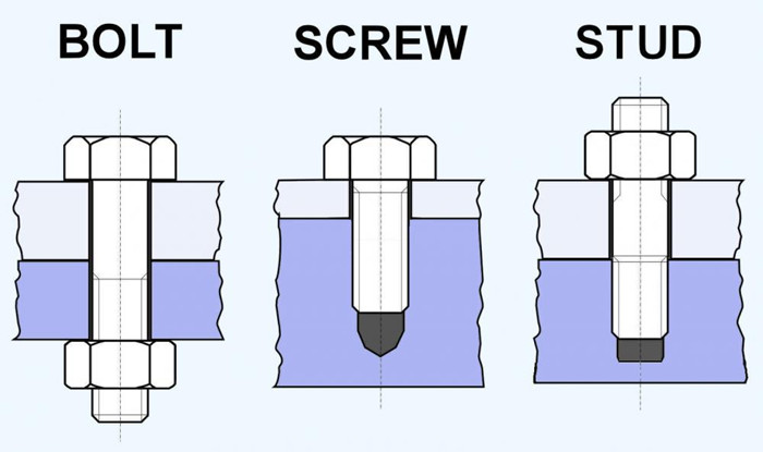Difference between Bolt,Screw& Stud