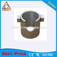 Calefactor de platina plana industrial