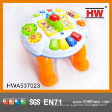 Электронные игрушки для детей Детские игрушки