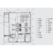 الجهد المنخفض المفاتيح KYN28A